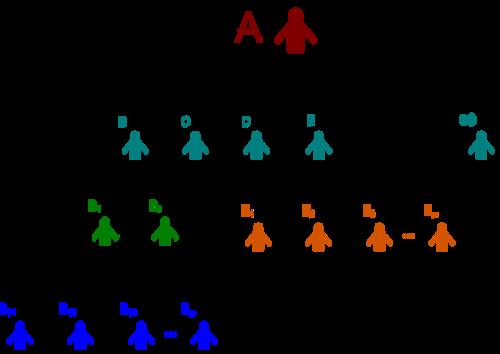mlm-level-plan